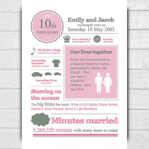 10Th Wedding Anniversary - 9