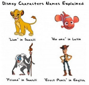 Disney Characters Names Explained