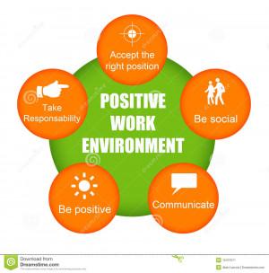 Gardant un environnement positif de travail en maintenant quelques ...