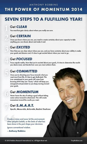Tony Robbins Quotes On Motivation QuotesGram