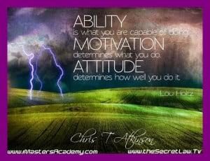 lou holtz quotes attitude quotesgram