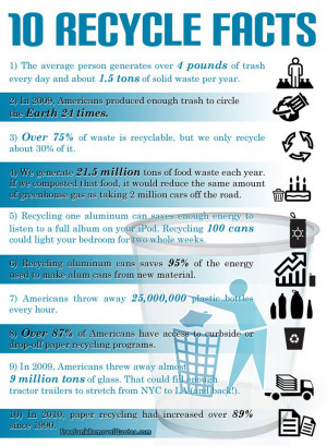 ... garbage infographic , infographic , recycling infographic , recyling