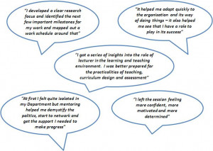 Below are some quotes from the research on mentoring on what mentees ...