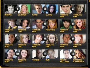 the-hunger-games-cast-tributes-image.jpg