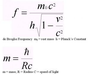 The second equation I will not fully justify because of the source but ...