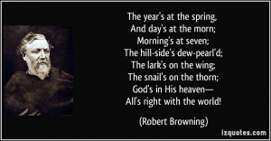 Robert Browning Quotes