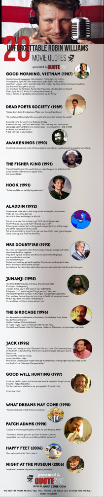 robin williams 20 memorable quotes captured from those mentioned films ...