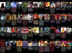 Here is a great collection of quotes from various villains, bad-guys ...