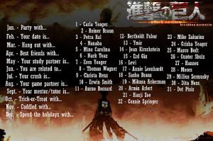 Birthday Scenario Game: Attack on Titan version