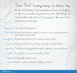 Dear Dad: Trending Lookups for Father's Day