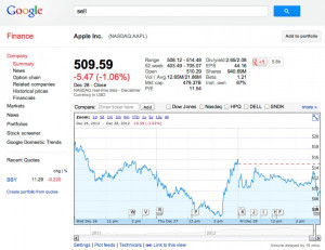 "Not Deliberate"" Says Google, On Google Finance Showing Apple Stock ..."