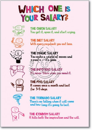 Salary Adult Funny Birthday Card Nobleworks