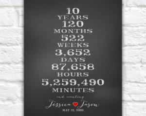 dating anniversary quotes how about dating to convey your boyfriend