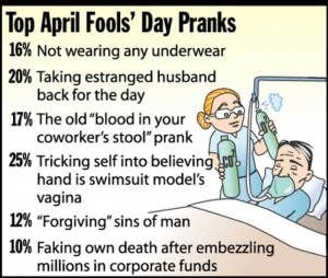 Do You Partake In 'April Fool's Day'?