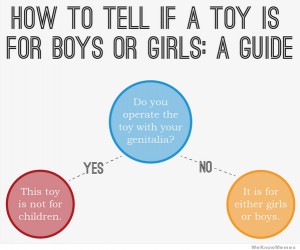 How to tell if a toy is for boys or girls: A Guide