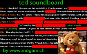 Quotes from Ted, the foul mouthed talking Teddy Bear of the movie Ted ...