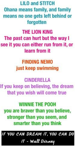 These are some of my all time fave Disney quotes all put together!! :)