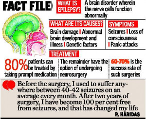 Epilepsy Quotes