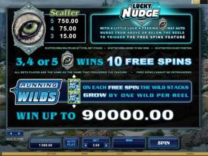 USA free play no deposit slots codes – Sun palace casino coupon