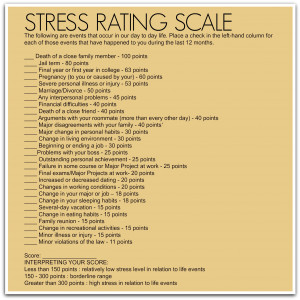 section or List of External Stressors body