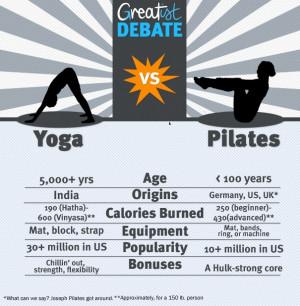 The Greatist Debate: Yoga vs. Pilates