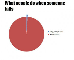 What People Do When Someone Falls ~ Funny Quote