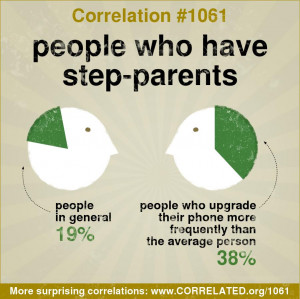 Awesome Parents Quotes People have step-parents.