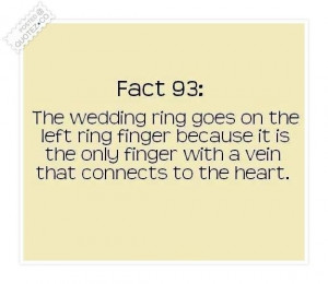 Ring finger quote