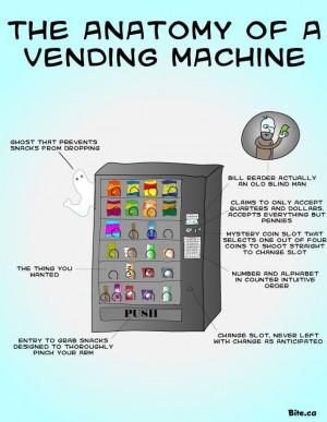The Anatomy of a Vending Machine