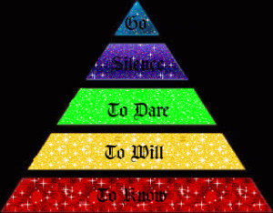 Wiccan Moonsong: The Witch's Pyramid I learned about the Witch's ...