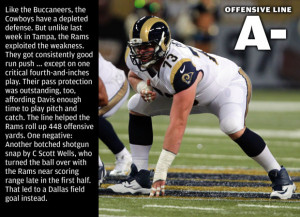 Rams report card: Bad day for defense