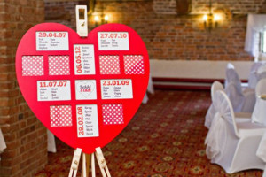 Using significant dates in the relationship as table numbers - unique ...