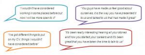 Participant's quotes