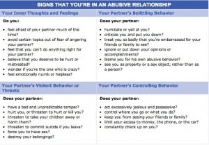 Signs That You're In an Abusive Relationship