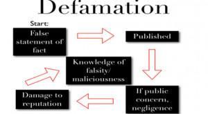 Redress Definition Lies and more redress