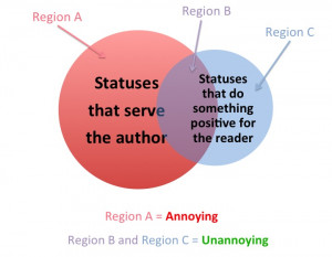 Facebook Status Guide - How to Be Unannoying
