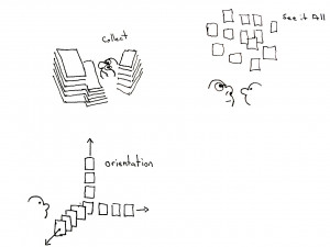 Strategic Planning Data Analysis