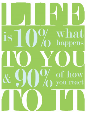 have any of you heard this charles swindoll quote the first time i ...