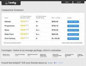What to Look for When Availing for Free Auto Insurance Quotes