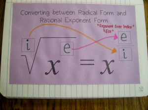 Converting Between Rational Exponent Form and Radical Form INB Page
