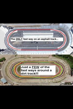 ... Dirt Track Racing Memes , Late Model Memes , Dirt Racing Quotes
