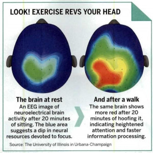 Exercise To Be Healthy AND Feel AWESOME!