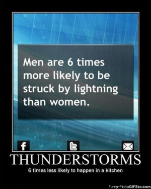 Thunderstorms - Funny Pictures, MEME and Funny GIF from GIFSec.com