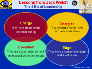 Welch believed that great business leaders have to: