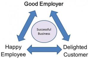 happy employees quotes