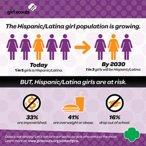 ... girl scouting is committed to ensuring all girls reach their full