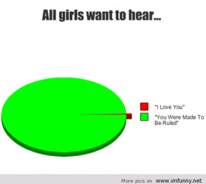 Girls desires in graph / Funny Pictures, Funny Quotes – Photos, Q...