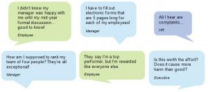 Performance Management Quotes