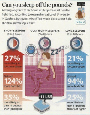 Get the right amount of SLEEP!!