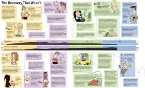 reasonmagazine:Tim Cavanaugh, Matt Welch, and Katherine Mangu-Ward on ...